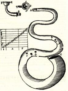 Mersenne - Serpentón